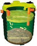 Degrassatore corrugato per il trattamento delle acque grigie modello ITDD30000