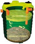 Degrassatore corrugato per il trattamento delle acque grigie modello NDD1000