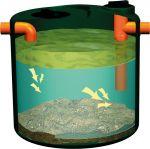 Degrassatore liscio per il trattamento delle acque grigie modello DD150
