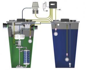 Sistema di riciclaggio delle acque grigie